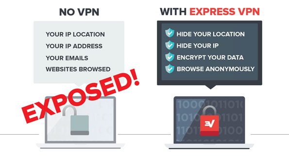 expressvpn how it works
