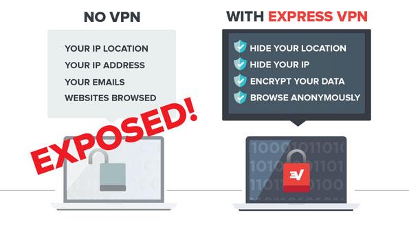 expressvpn how it works