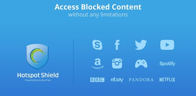 Hotspot Shield Features