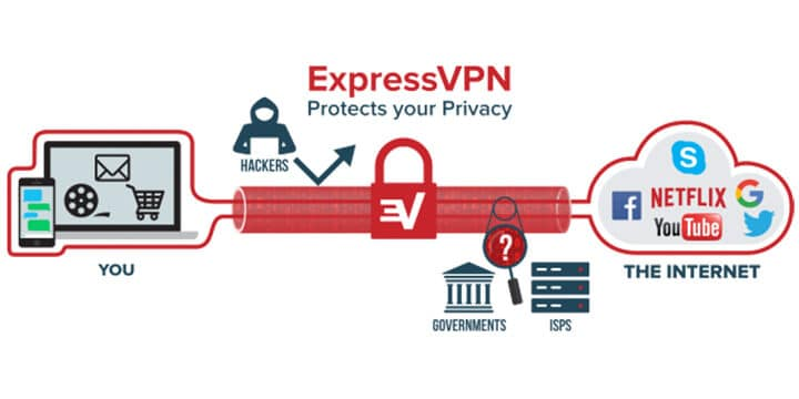 ExpressVPN to watch Game of Thrones