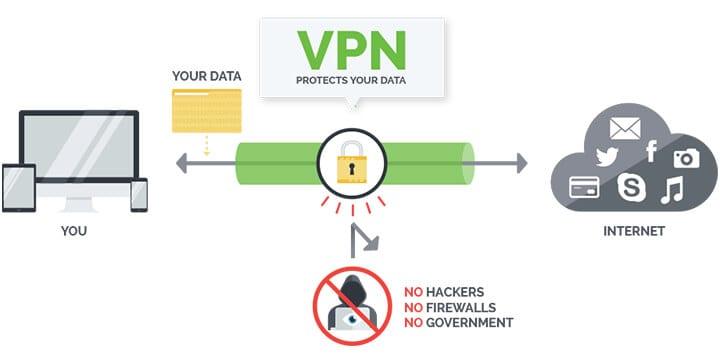 IPVanish VPN to watch Game of Thrones