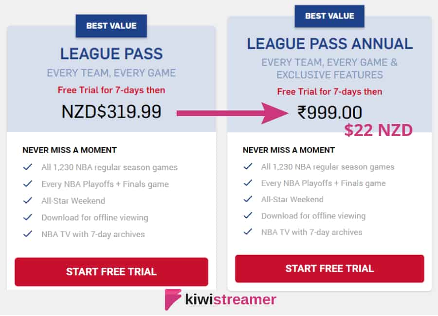 cheapest nba league pass