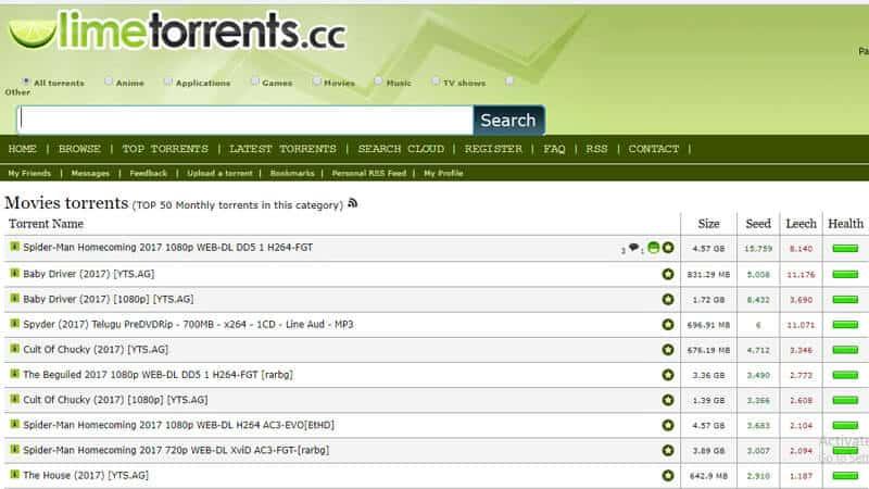 LimeTorrents as Extratorrent Alternatives