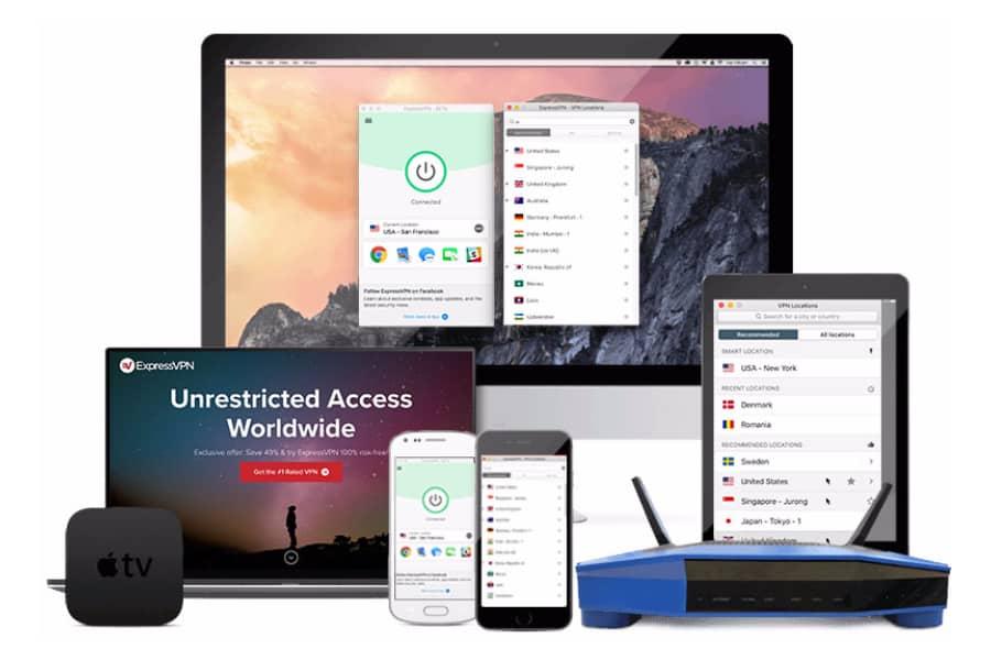Express VPN Features