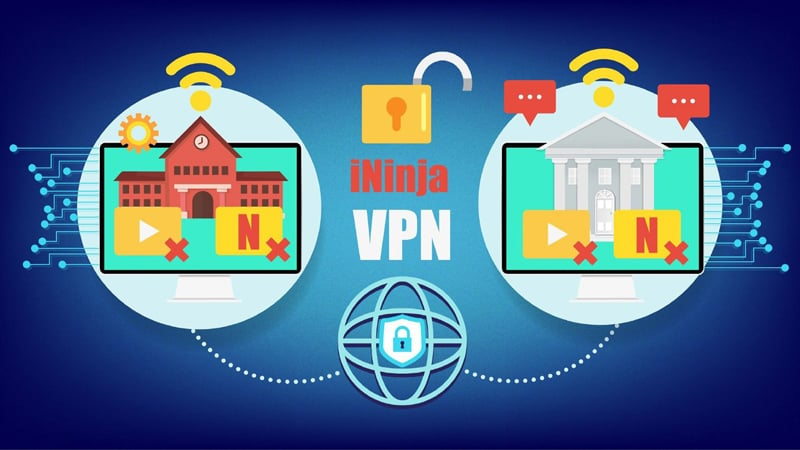 iNinja VPN Privacy and Security